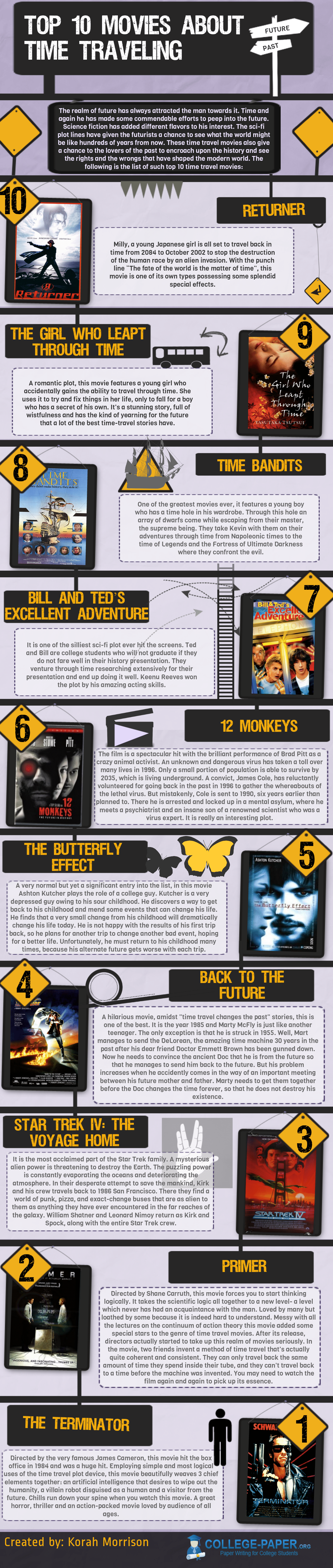 Top 10 Movies About Time Traveling • Infographics