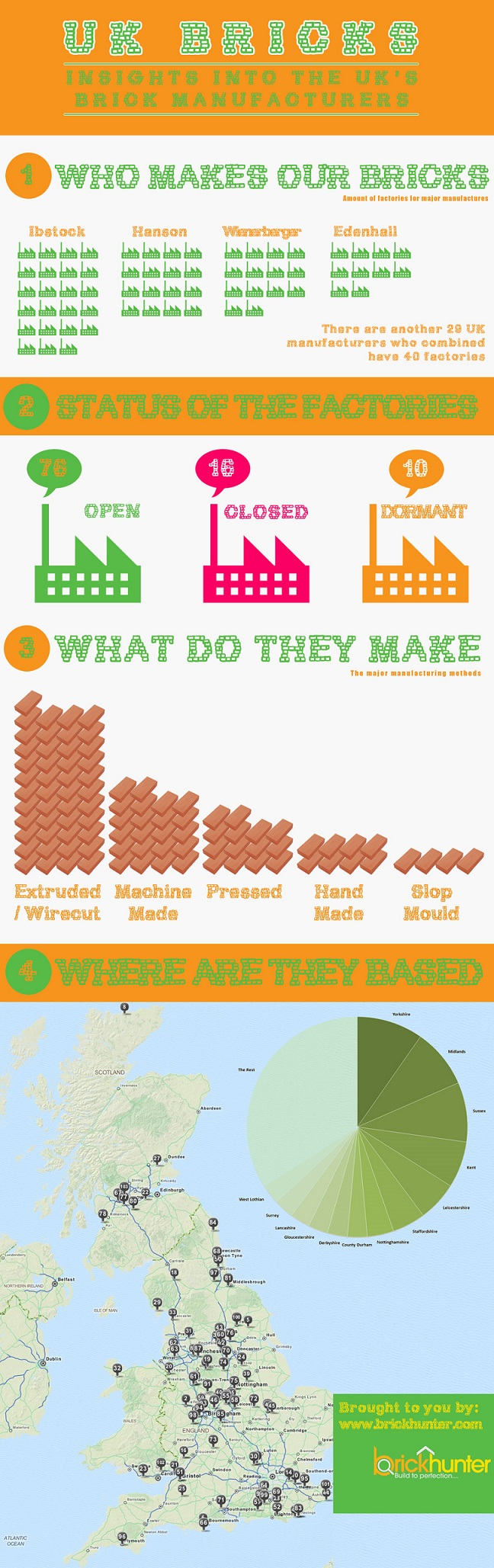 The UK Brick Industry Infographic