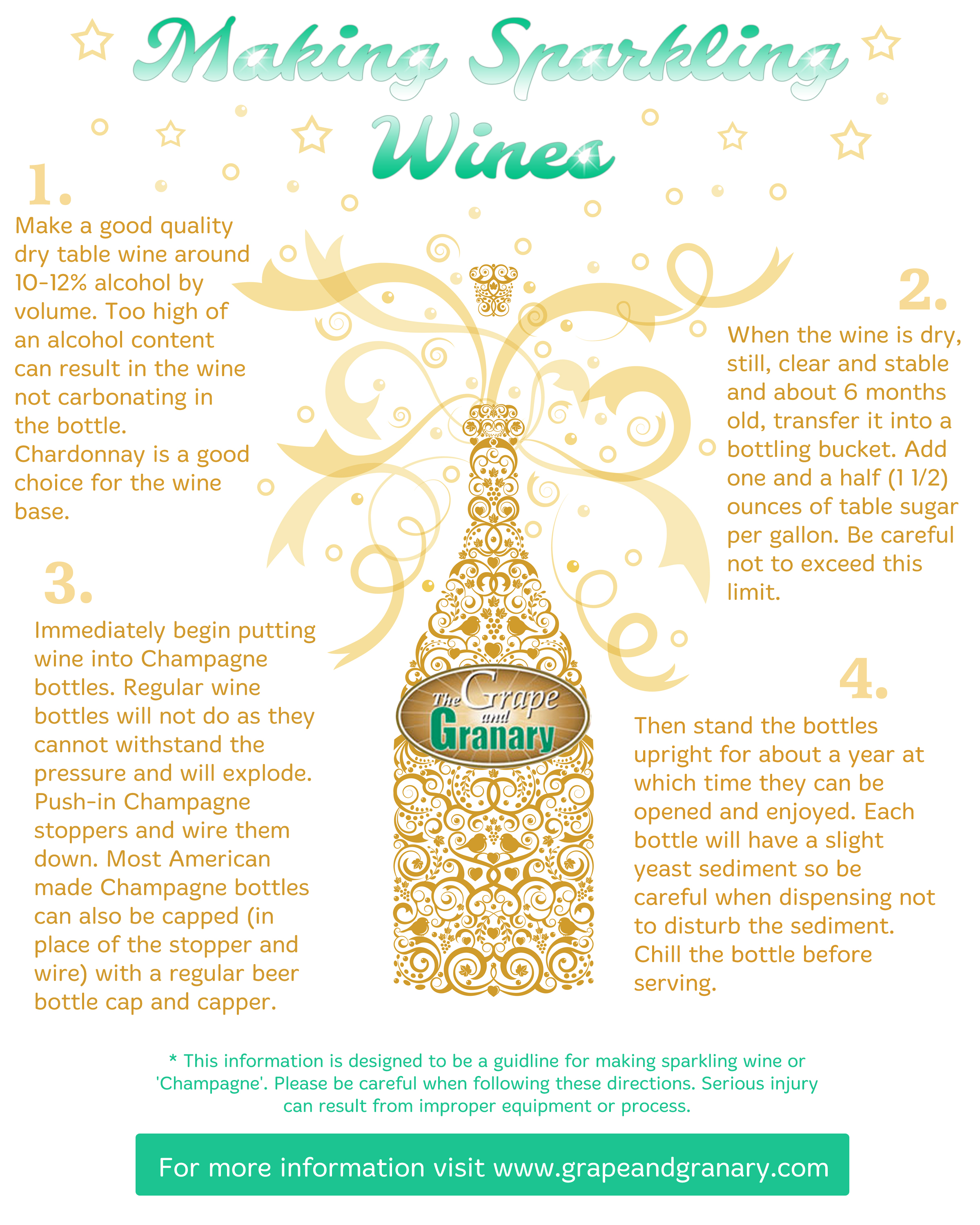 Sparkling Wine Infographic
