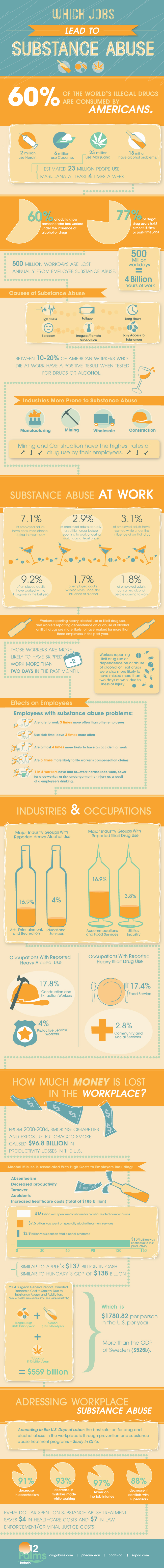 Jobs that leads to substance abuse infographic