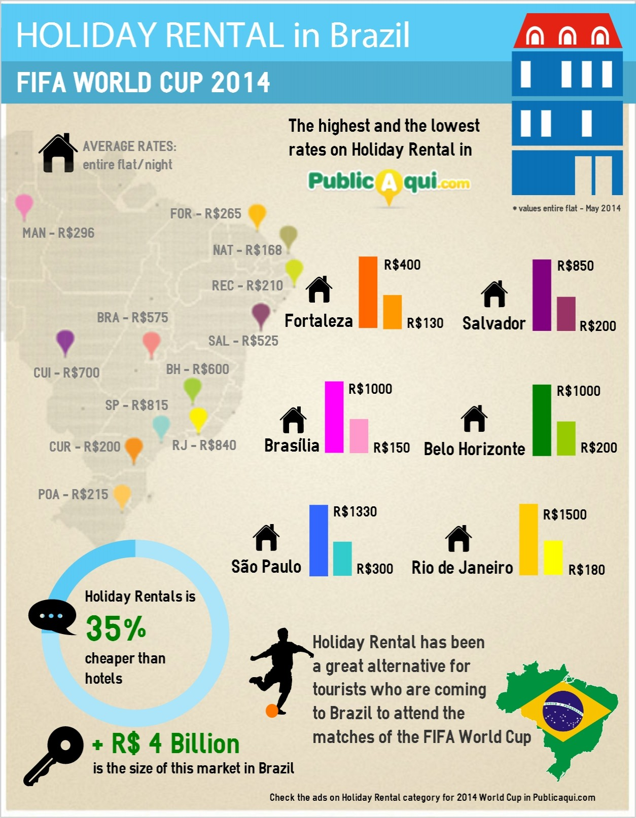 Infographic_HolidayRental_EN