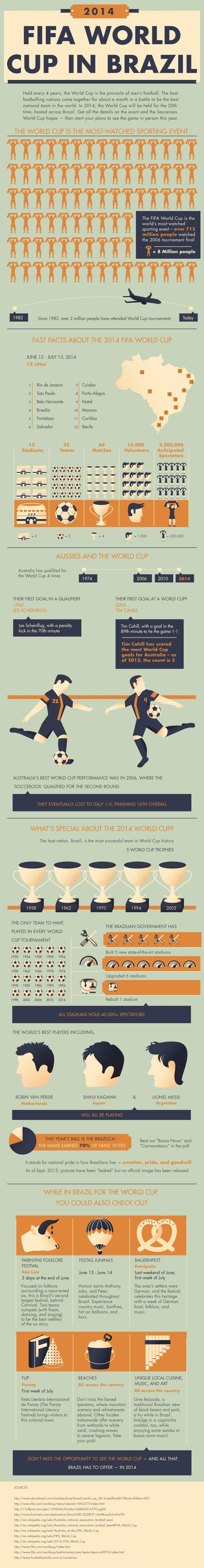 fifa-world-cup-brazil-infographic-1
