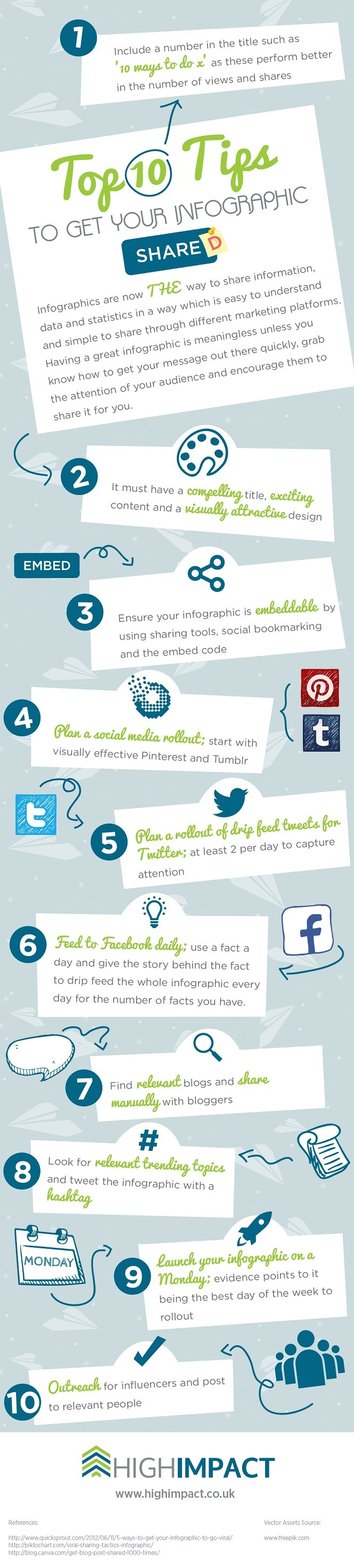 top-10-tips-to-get-infographics-shared