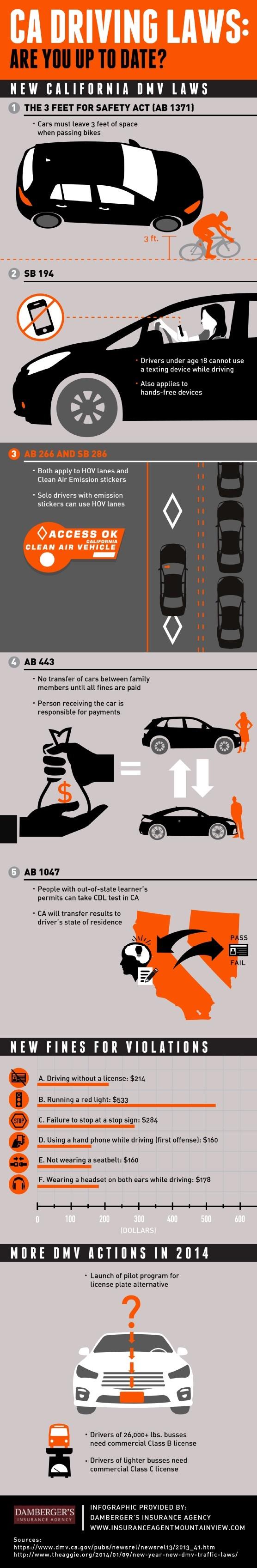 car driving laws