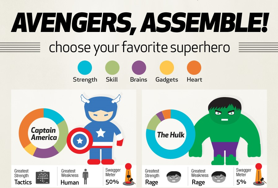 avengers assemble infographic-small