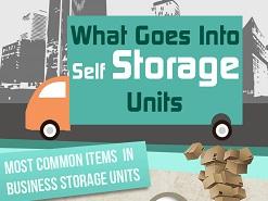 A Sneak Peek into the Self Storage Units