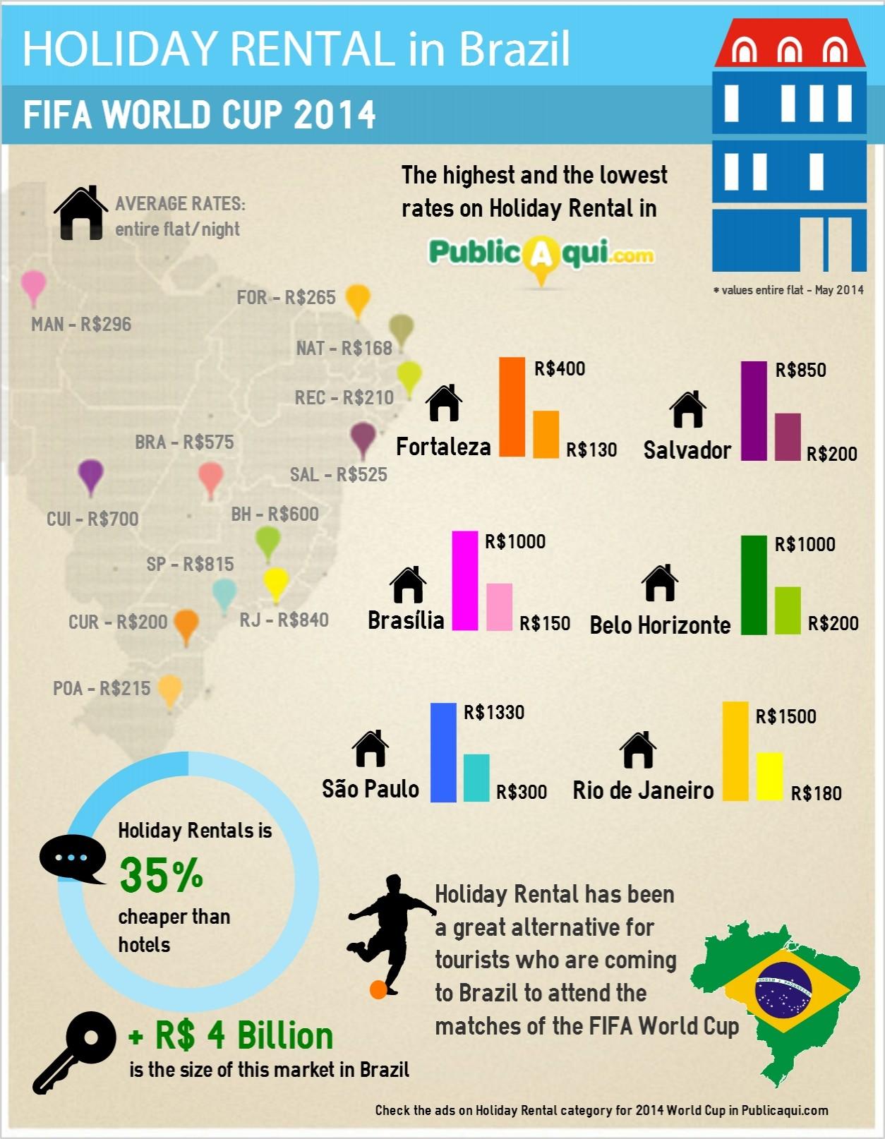 Infographic_HolidayRental_EN