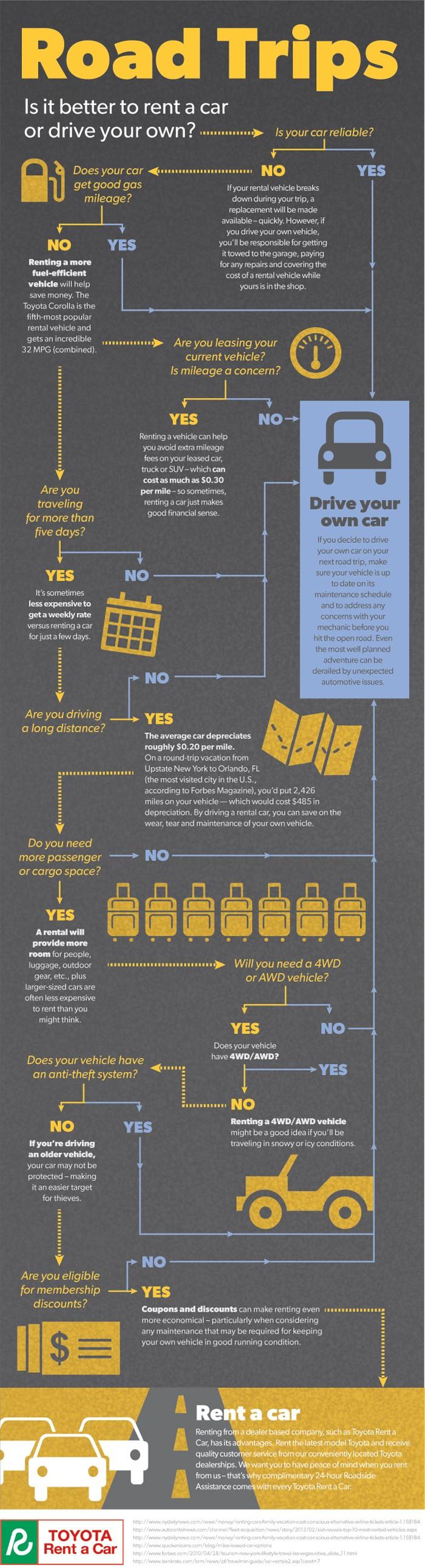 trac-infographic