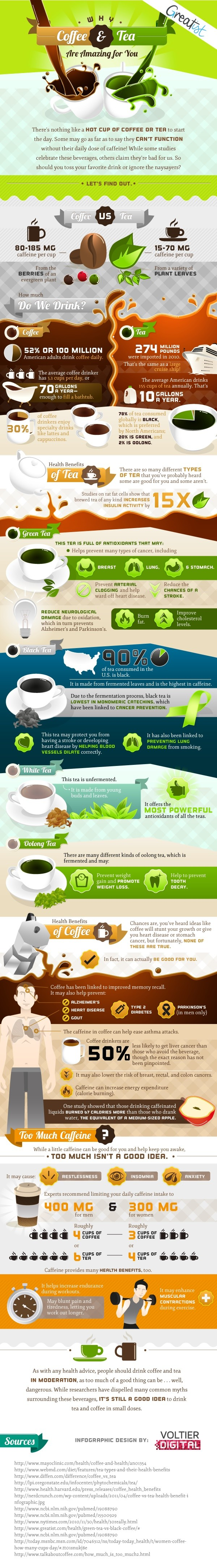 Why-Coffee-and-Tea-are-Amazing-for-You