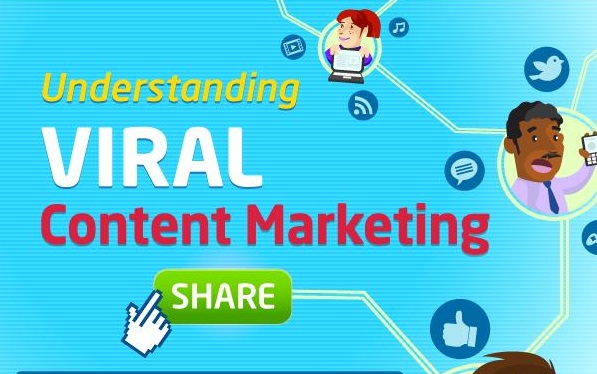 what makes content go viral-small