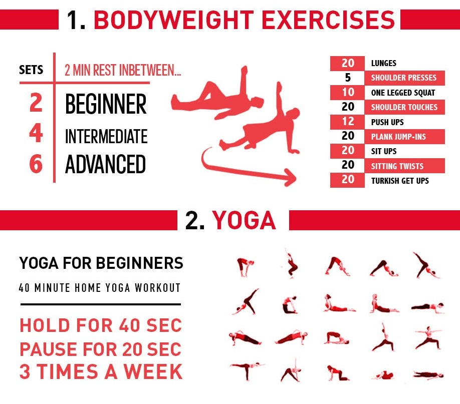 bodyweight exercises infographic small